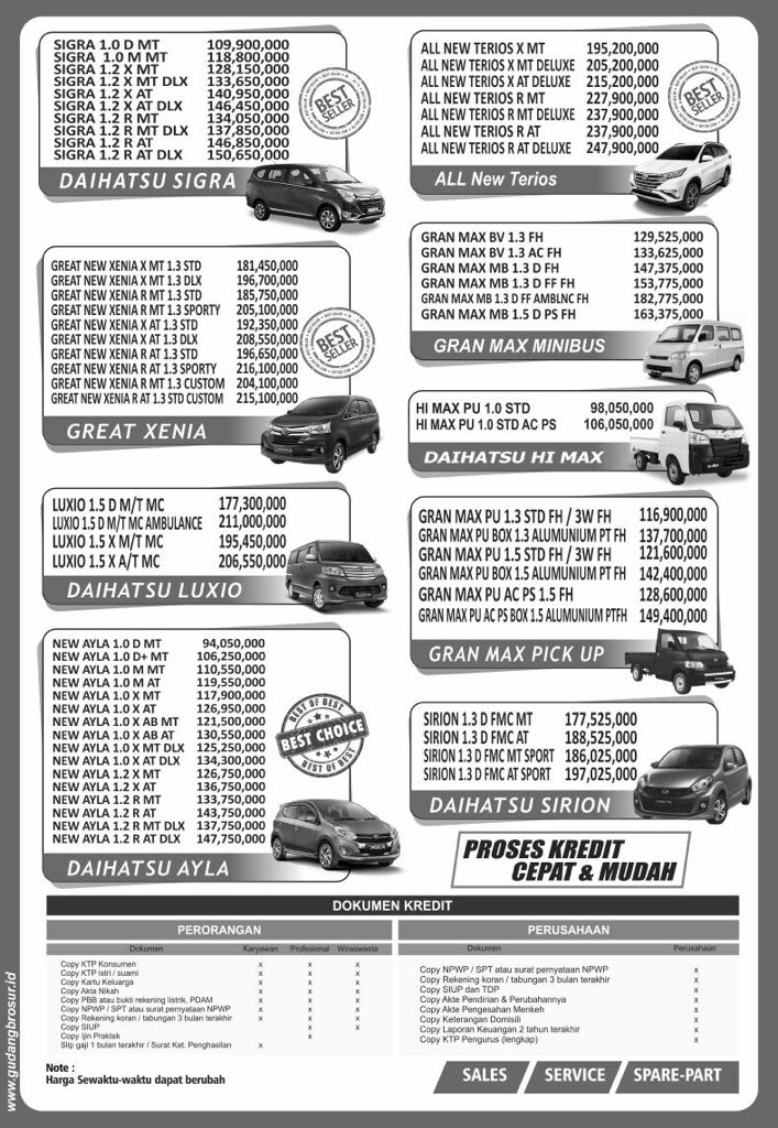 Harga Mobil Daihatsu 2018 By Dewi
