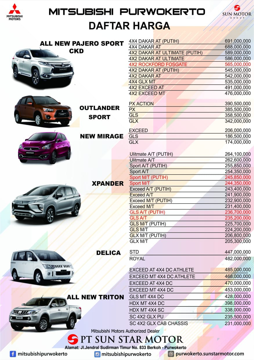 Sales Marketing Mobil Dealer Mitsubishi Cilacap Ova